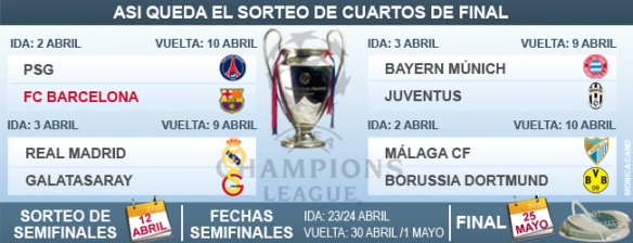 cuartos de final champions league