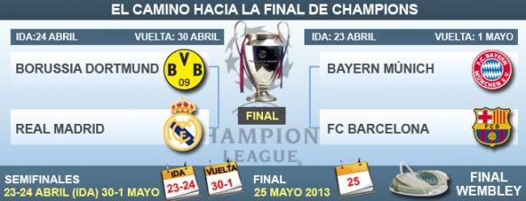 sorteo_semis_champions