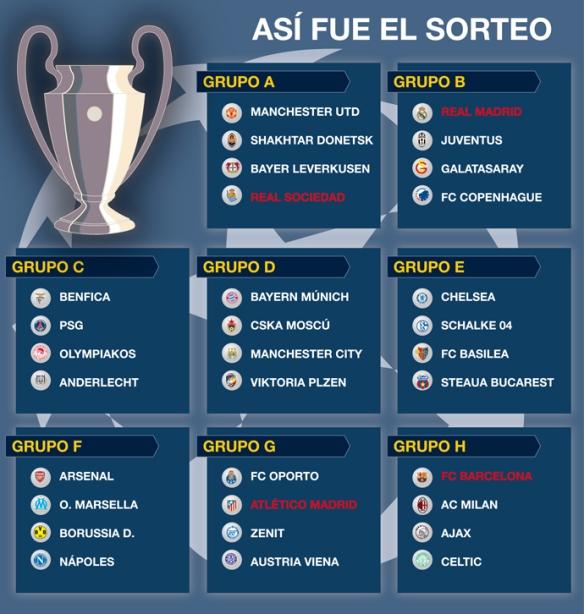 sorteo_grupos_champions