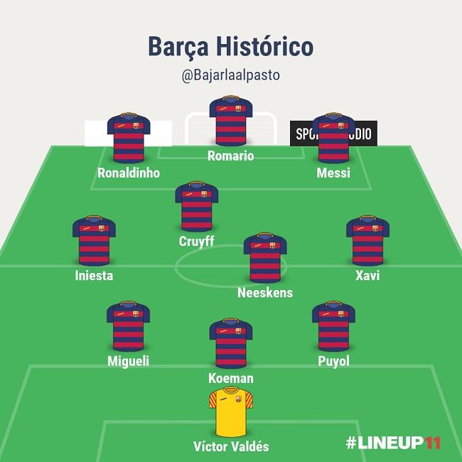FCB_Histórico